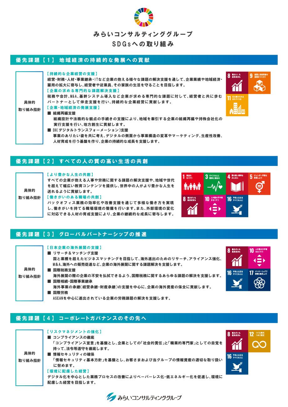 みらいコンサルティンググループ SDGsへの取り組み